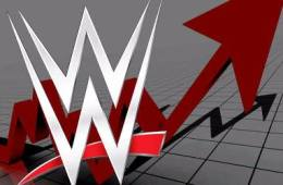 Ratings WWE