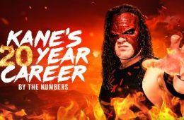 WWE noticias Kane