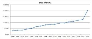 chart19_starwars_01_2015