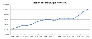 chart20_batman_darkknight_01_2015