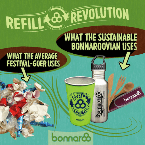 Plastic Free Touring Bottle (image via Bonnaroo)