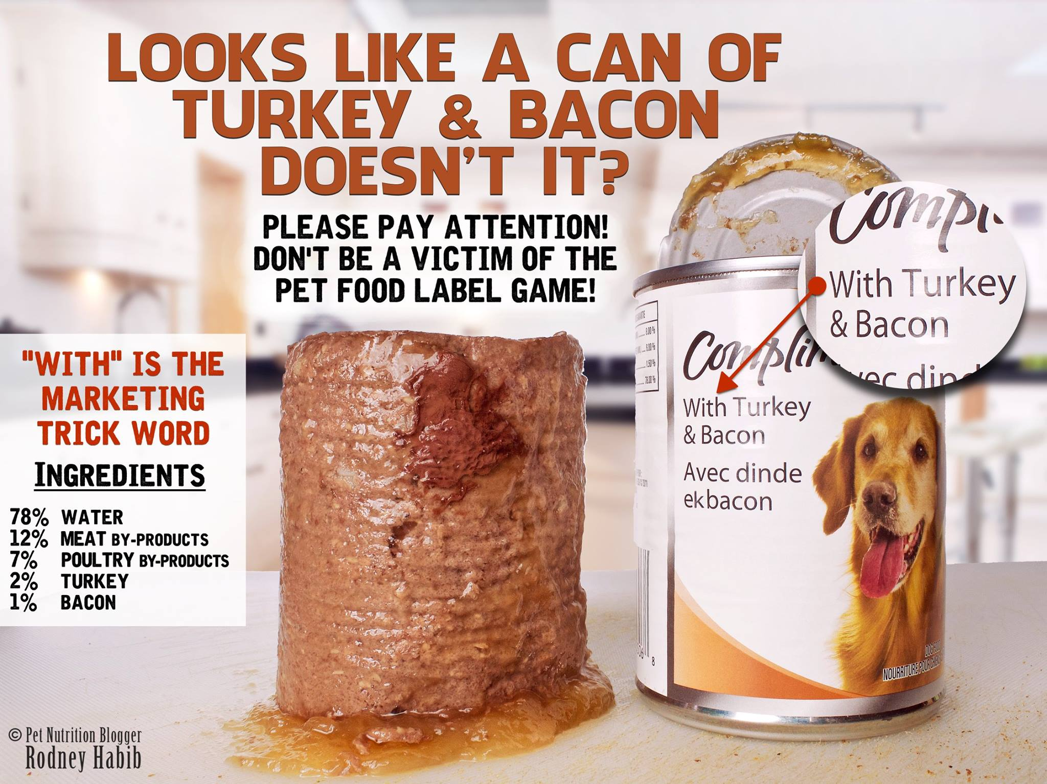 Pet Food Labelling