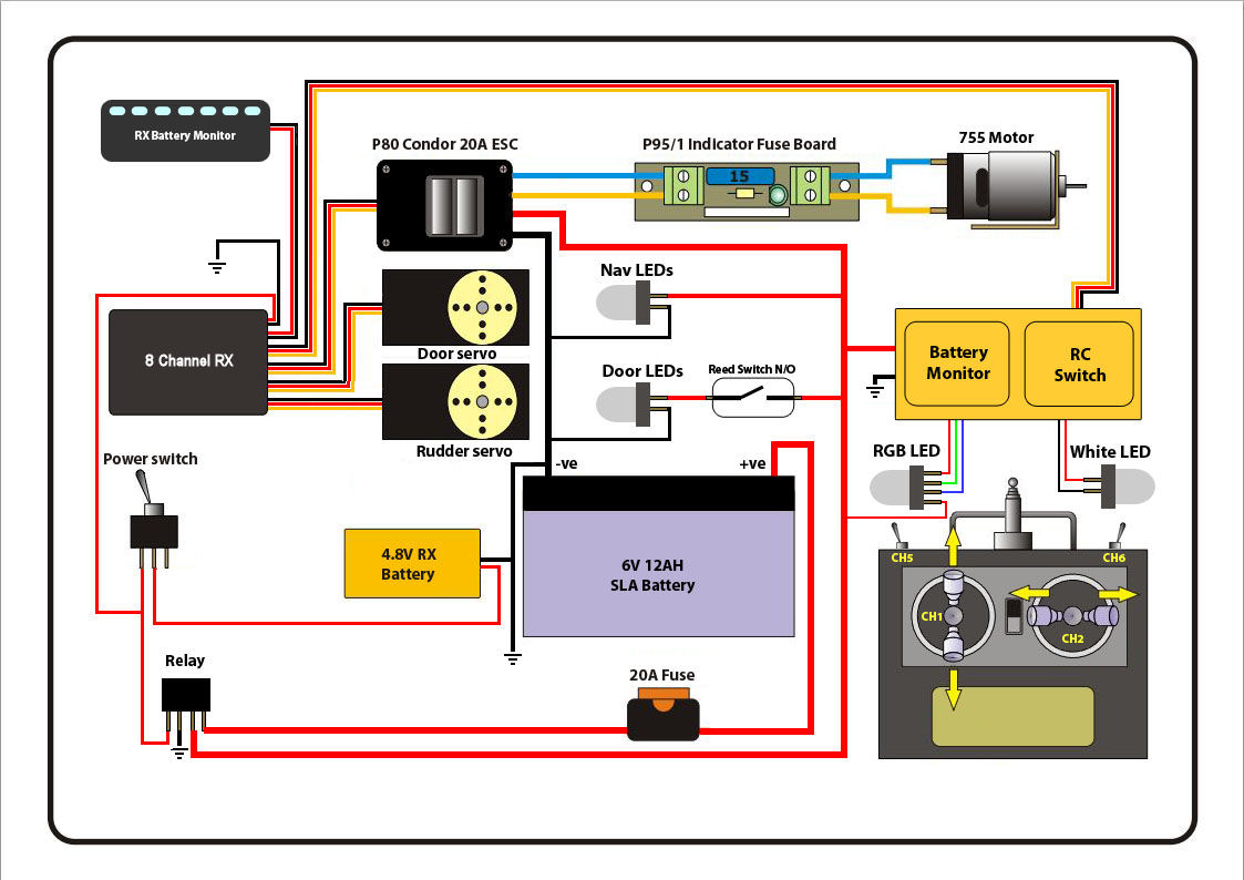 Meyer Plow Pump Wiring Diagram Meyers