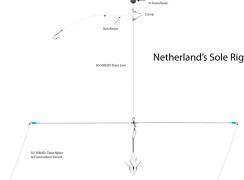 netherlands sole rig