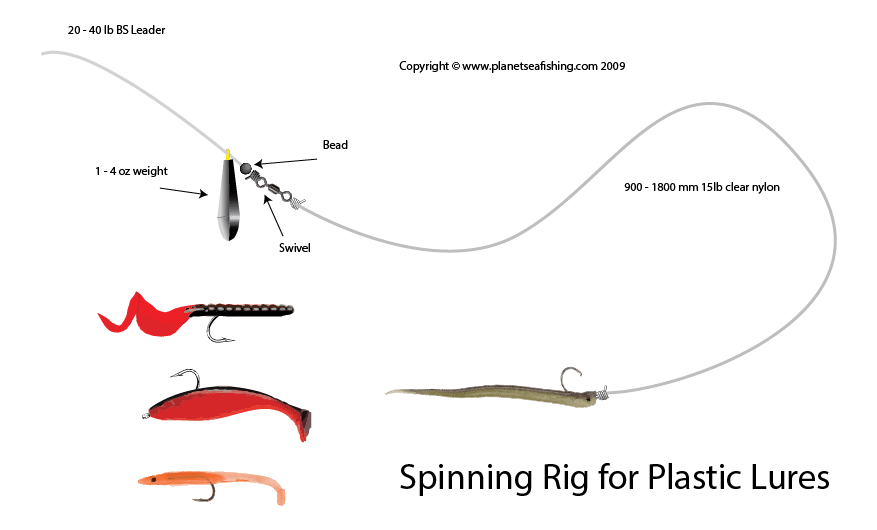 deep spinning rig forplastic lures