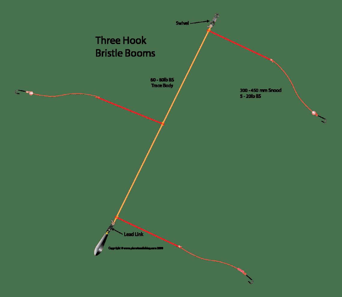 matchstick or bristle boom rig