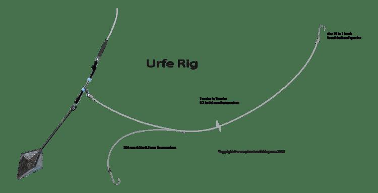 an urfe rig
