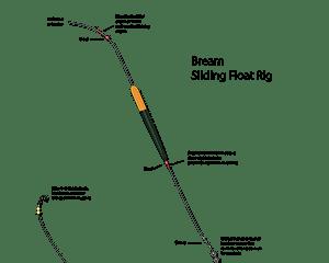 bream sliding float