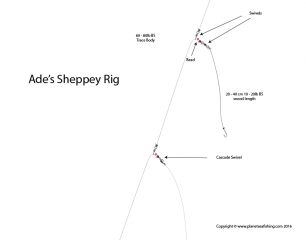 Ade's sheppey rig