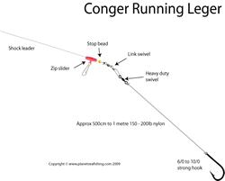 running leger