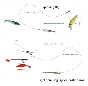 How to Tie a Spinning Rig