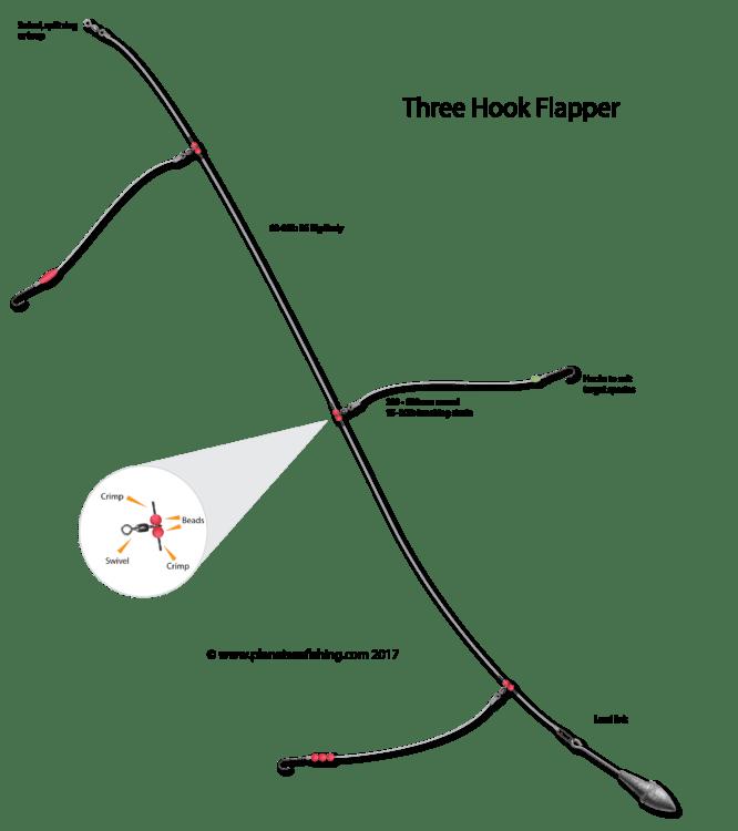 three hook flapper rig