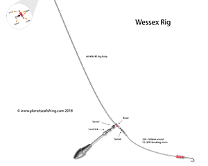 the Wessex rig