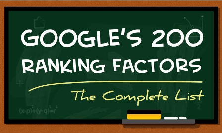 Infographic-Googles-200-Ranking-Factors