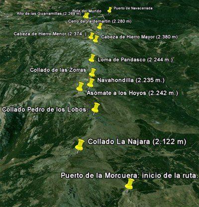 Itinerario Cuerda Larga
