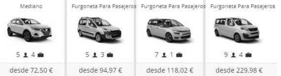 Alquiler de furgonetas en España