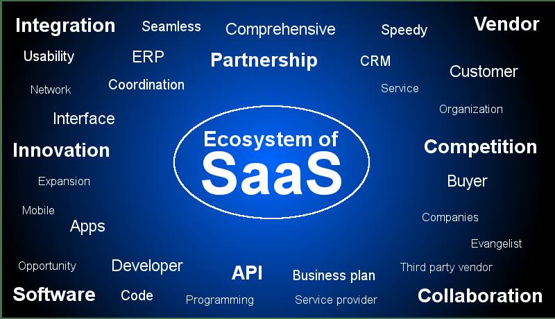 Understanding-ecosystem-of- SaaS