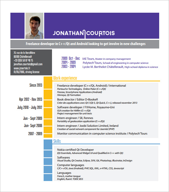 Software Engineer Resume Template Microsoft Word Planner Template Free
