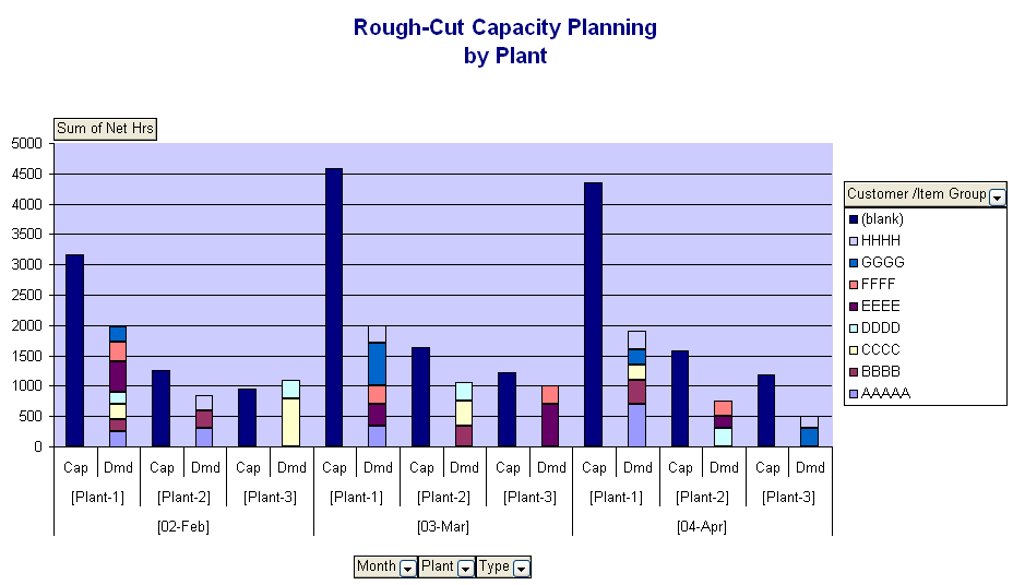 Resource Capacity Planning Template 5 steps to create a tech – Resource Planning Template