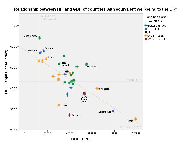 GDP_HPI_Chart1