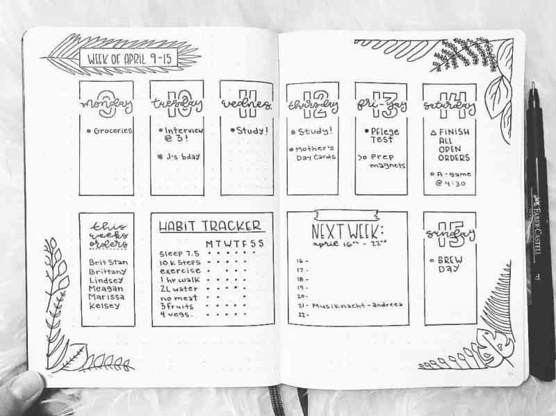 121 habit tracker ideas for your bullet journal planning mindfully