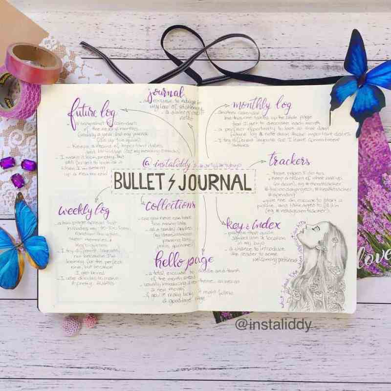 You're ready to start your first bullet journal, but you can't get yourself to start working on that first page! You have what's called 'first page fear', and it's totally normal. Learn what it is, along with helpful advice. Includes great bullet journal layouts to try if you aren't sure. Useful bullet journal ideas you will love, and get plenty of inspiration to help move past your fears.