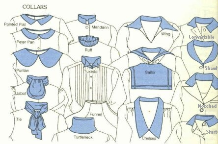 Garment vocabulary