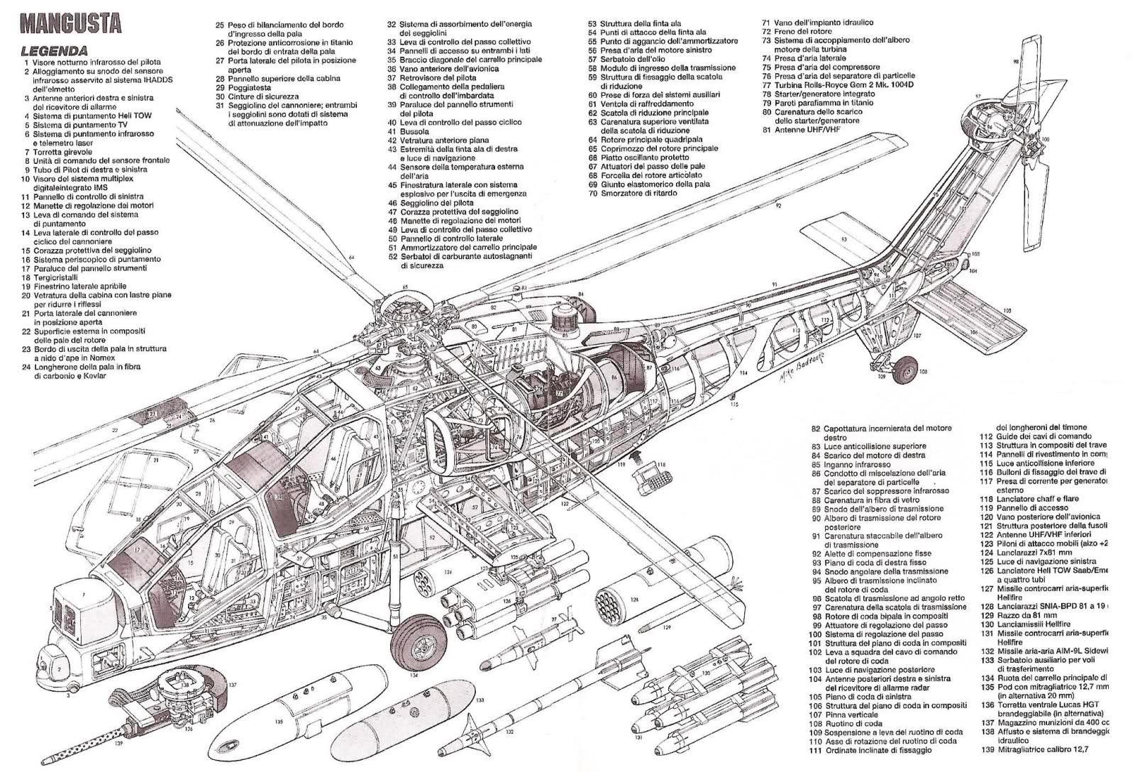Plano Brasil Ah X Br Agusta Westland Aw 129 Internacional
