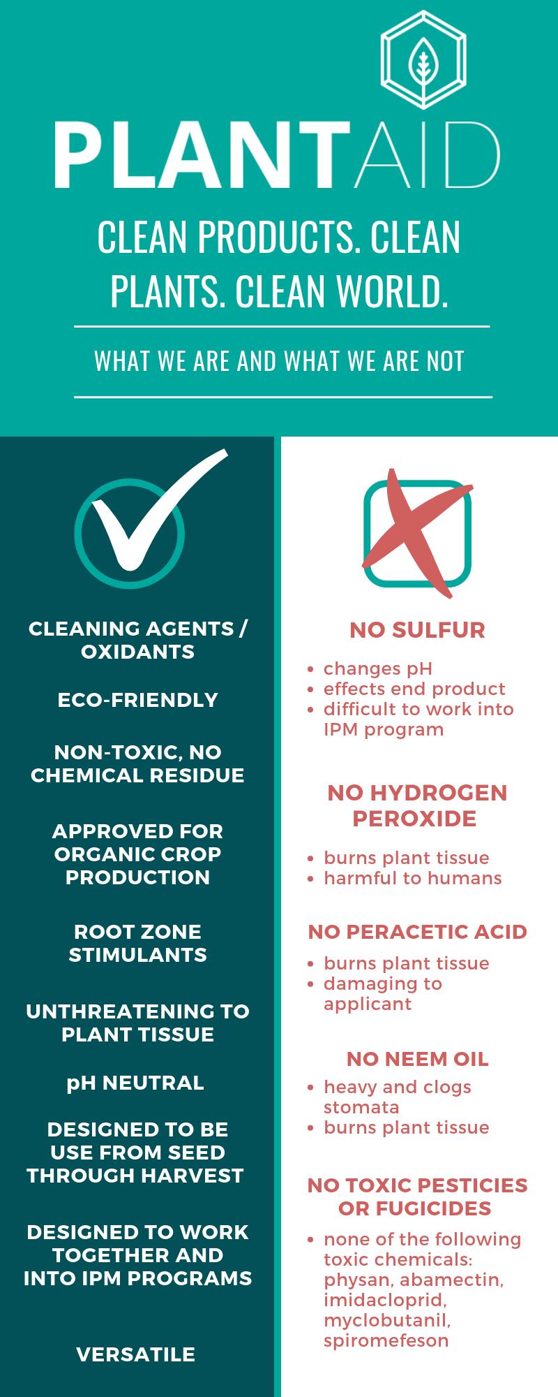 What Plant Aid Products Are and What They Are Not
