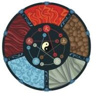 Uso clínico y control de los Cinco Elementos en Medicina China