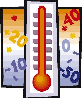 Tipos de temperatura