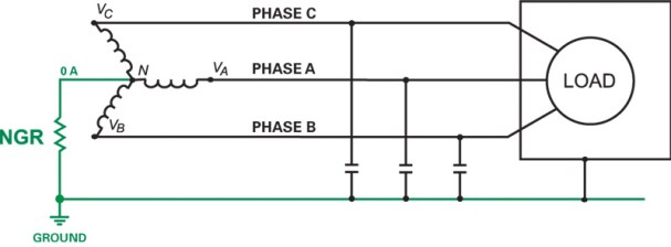 what is neutral ground resistor | Electrical mastar