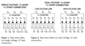 What's causing your high motor current?