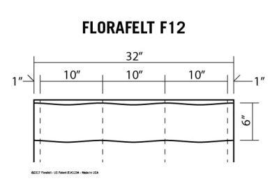 Florafelt Custom Sizing Guide F12 Width Specs