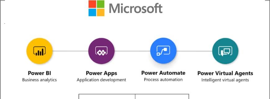 Microsoft Announces New Capabilities On Power Platform And Azure For App Developers