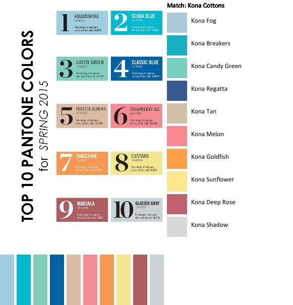 pantonespring2015-palette (1)
