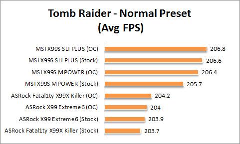 X99 Graph Tomb Raider Normal