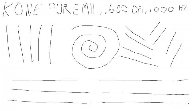 konemilpain1600