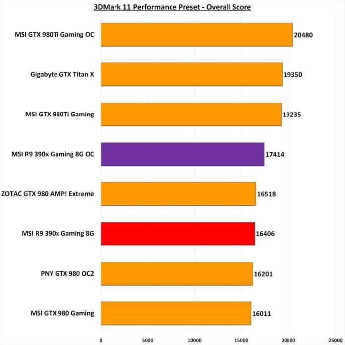 3DMark 11 Performance OC