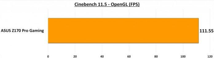 Cinebench 11.5 OpenGL