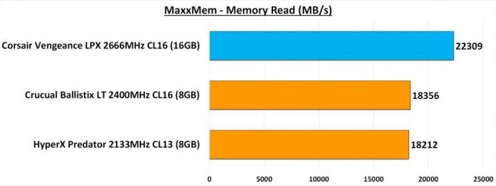 MaxxMem Memory Read