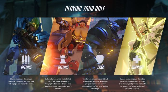 Image showing Blizzard Overwatch character classes