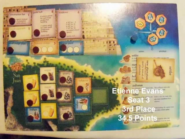 Etienne Evans Seat 3 3rd Place