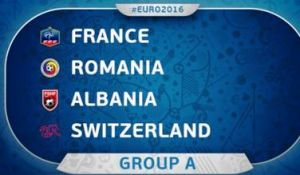 UEFA Euro 2016 Group A Standing And Points Table