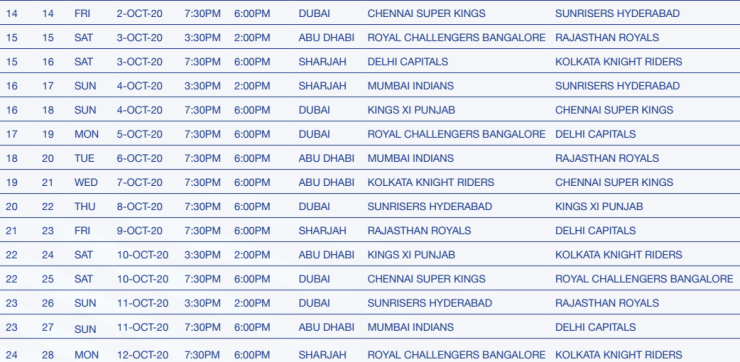 IPL 2020 season schedule