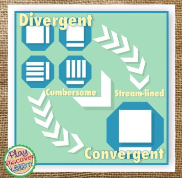 convergence streamlines