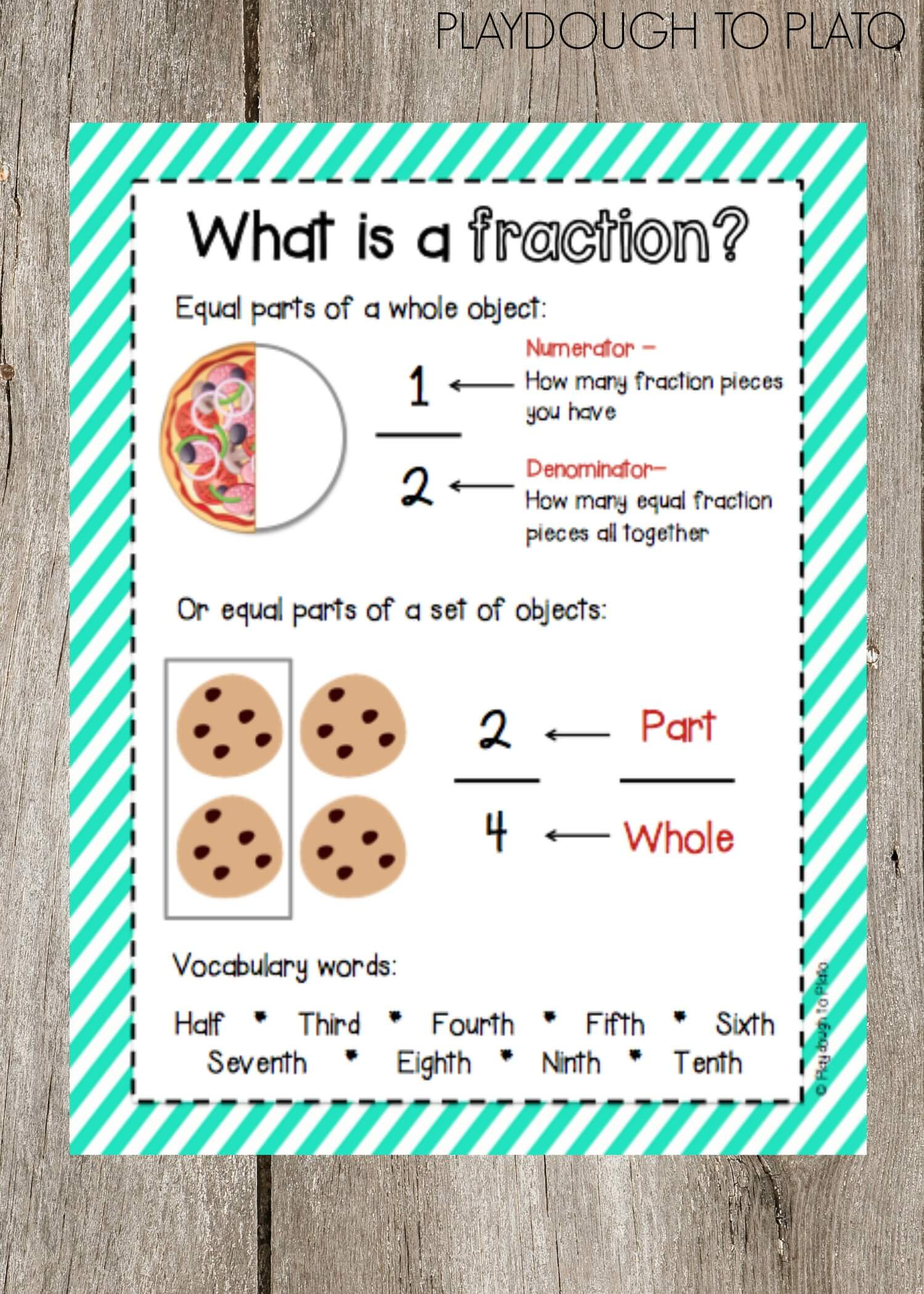 Fraction Activity Pack