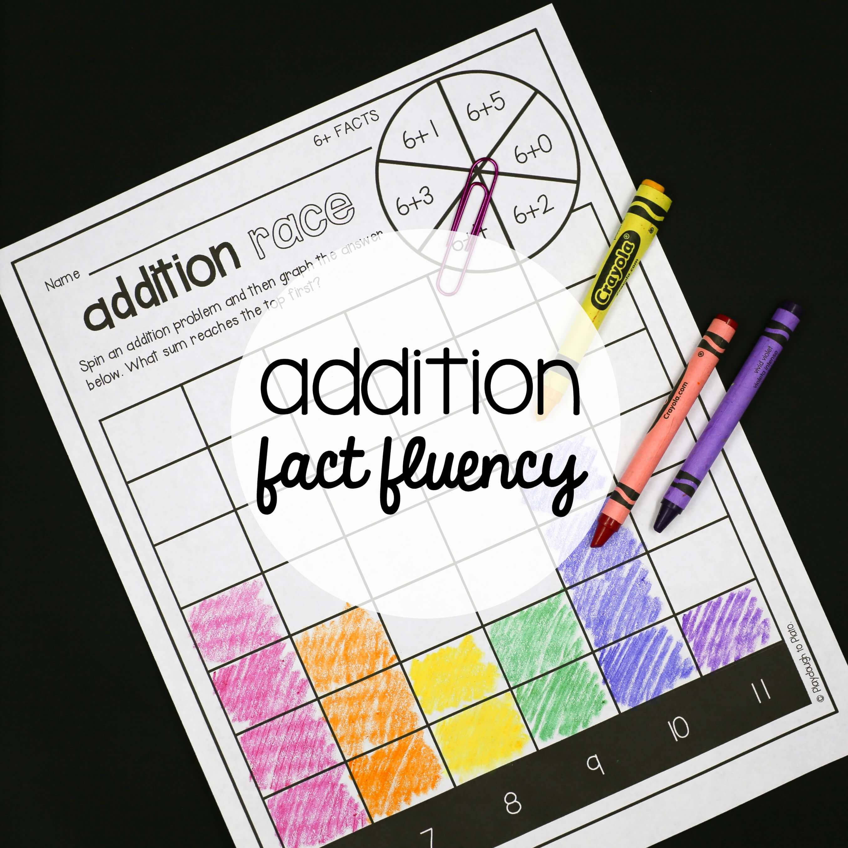 Addition Fact Fluency