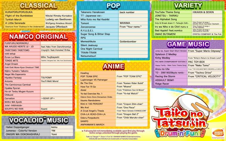 Taiko no Tatsujin: Drum 'n' fun! canciones