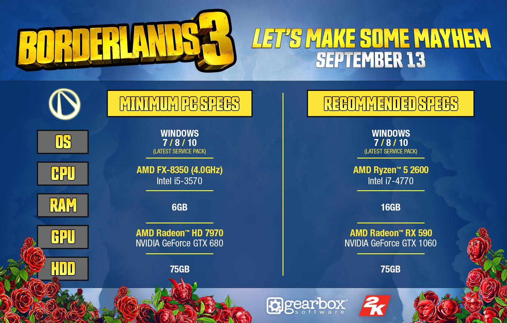 Borderlands 3 requisitos
